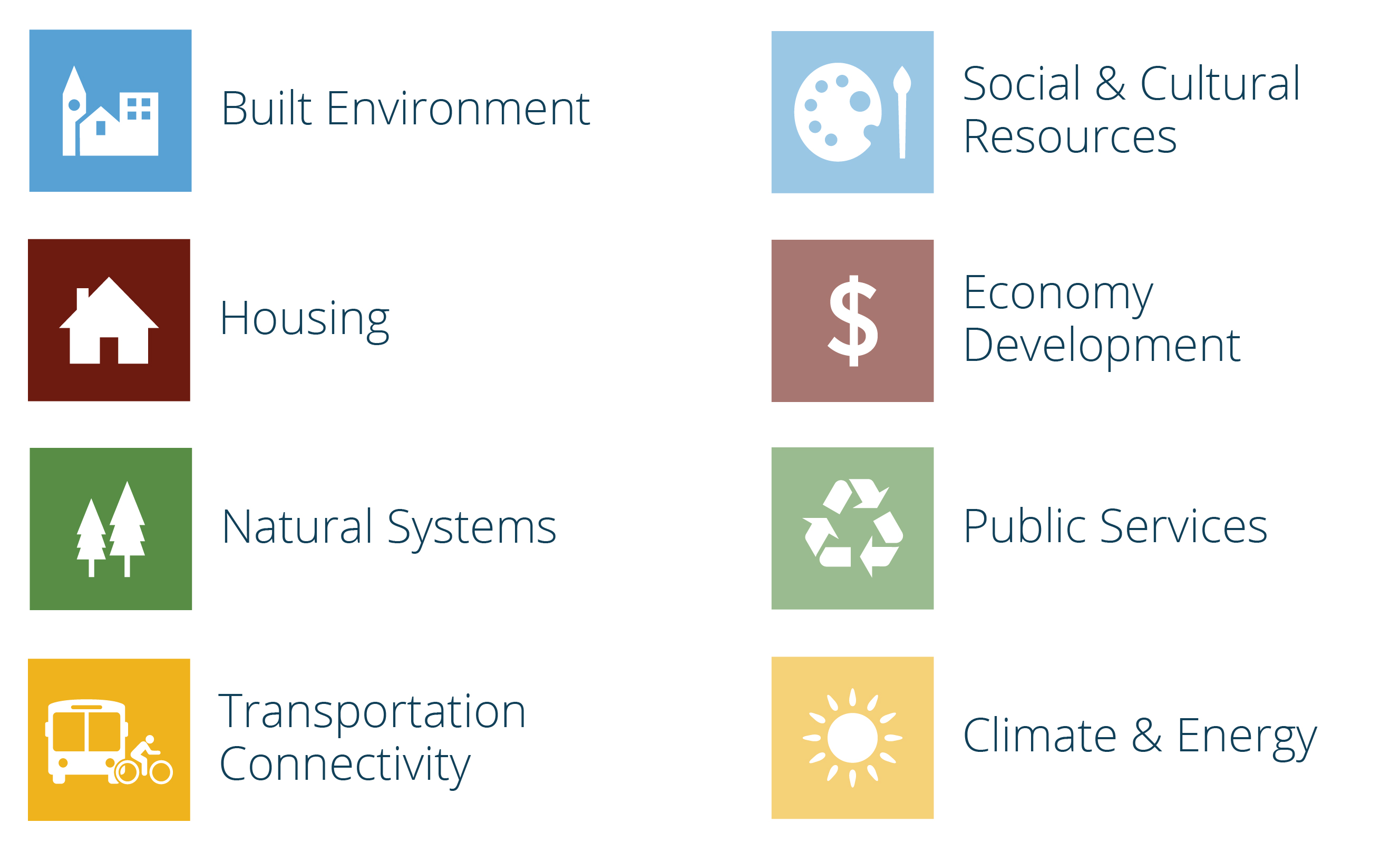 Comprehensive Sustainability Plan chapter icons
